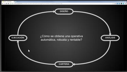 Ciclo operativa autom%c3%a1tica foro