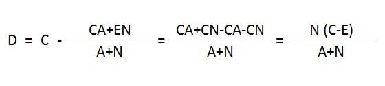 fórmula precio de cotización de las acciones