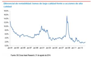 Fidelity global dividend reparto dividendos col