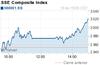 Shanghai index thumb