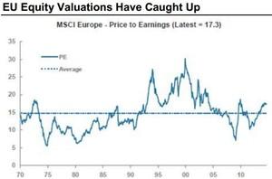 Valoraciones media col