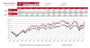Abante european quality col