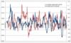Correlacion dolar petroleo thumb