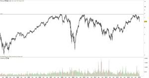 Banco santander grafico semanal col