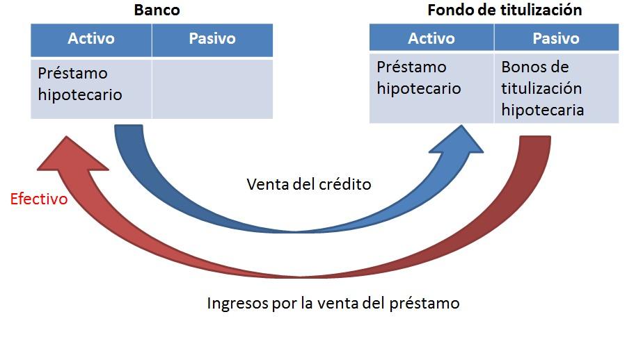 Balance empresa