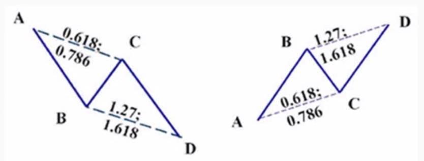figura armónica AB=CD
