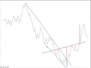 Mercados aleatorios col