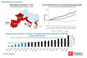 Situacion europa col