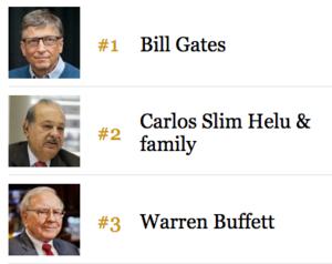 Hombre mas rico del mundo 2015 col