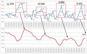 Live cattle c%c3%a1lculo inventario 2015 col