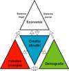 Triangulo thumb