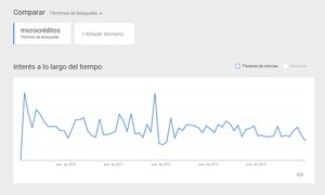 Inter%c3%a9s en google microcr%c3%a9ditos col