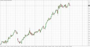 Cotizaci%c3%b3n bonos col