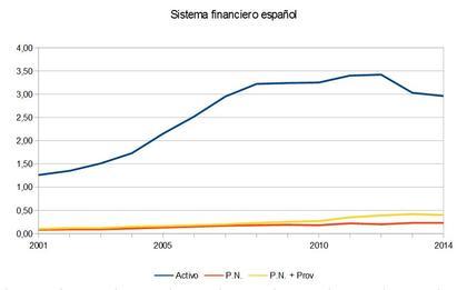 Sistemafinanciero foro