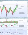 Ibex analisis tecnico   completo thumb