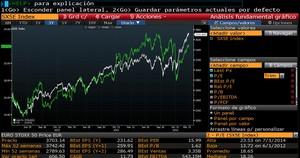 Pe eurostoxx 3 a%c3%b1os col