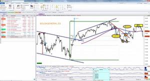 Dow jones david galan webinar col