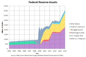 Federal reserve col