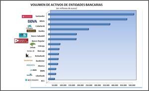 Caixabank popular bankia sabadell santander bbva bmn col