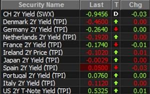 Rentabilidad bonos alex fuste col