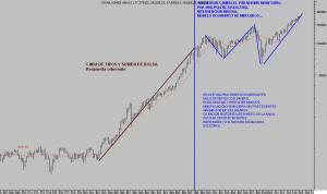 Dow jones col