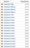 Rentabilidad alemania 19 abril thumb