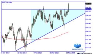Barclays manipulacion col