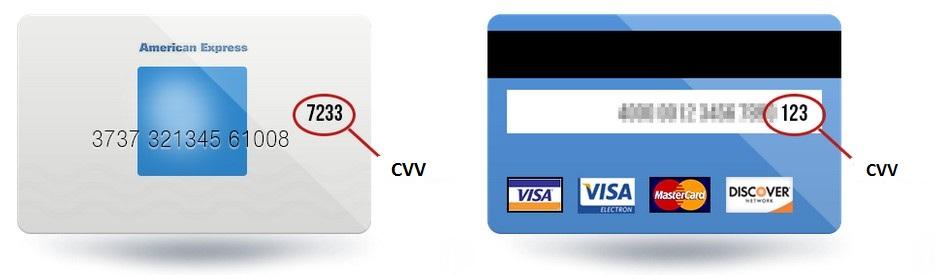 tarjeta de crédito fecha sumisión