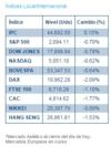 Mercados internacionales thumb