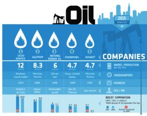 Empresas petroleras petroleo col