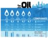 Empresas petroleras petroleo thumb