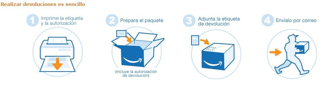 Image result for devoluciones amazon