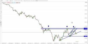 Eur usd (2) col