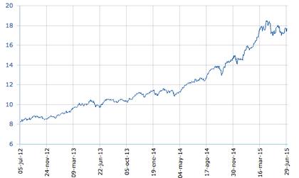 Captura de pantalla 2015 07 04 a la%28s%29 16.44.10 foro