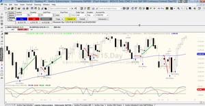 Trading sistemas automaticos col