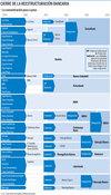 Bancos espa%c3%b1ola 2014 thumb
