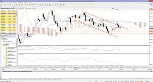 Demo forex metatrader4 col