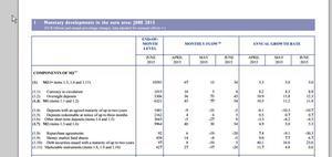 Estadisticas nota prensa bce %281%29 col