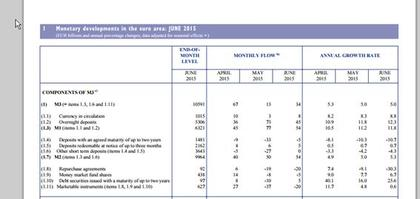 Estadisticas nota prensa bce %281%29 foro
