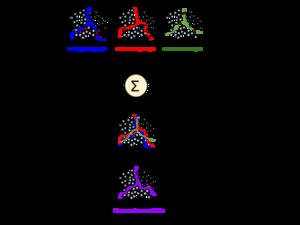 Figura1 col