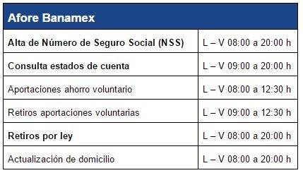 Banamex bancanet funcionamiento horarios y tarifas rankia - Horario oficina seguridad social ...