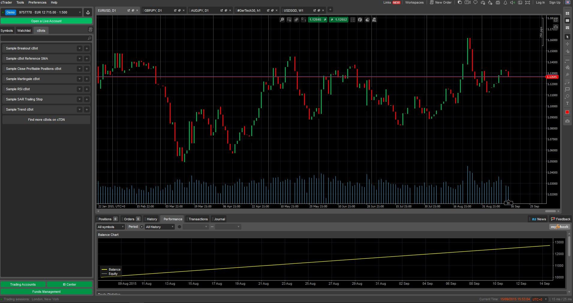 Mejor plataforma de trading forex