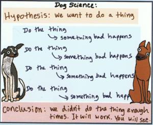 Dod science col