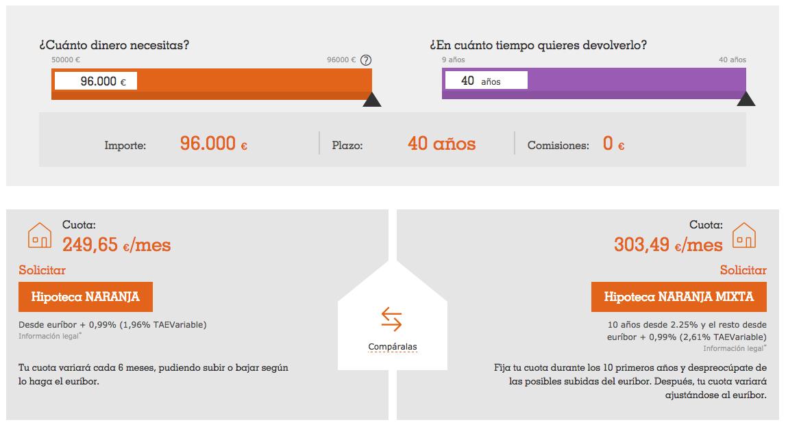 Hipoteca naranja ing euribor 0 99 rankia for Simulador hipoteca ing