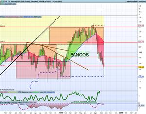Stxe tm banks  8350  eur %28price%29 col