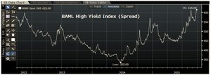 Diferenciales high yield col