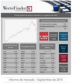 Informe de wertefinder de septiembre col