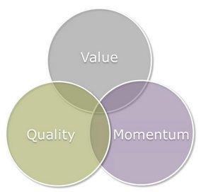 Value quality momentum col