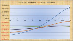 Grafico 1 col
