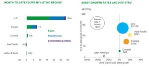 Ratios crecimiento col